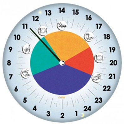 24 uur Dagritmeklok - Met draaischijf
