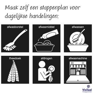 Genoeg Pictokaartjes - Ruim 1.400 Visitaal pictogrammen - Dementie-winkel.nl #OL91