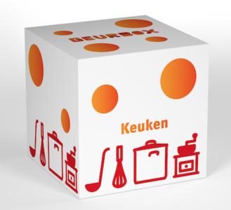 Geurbox Keuken